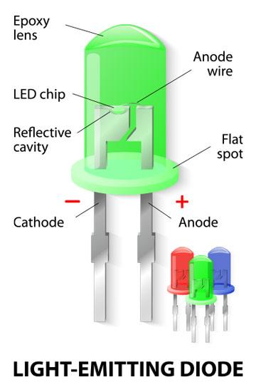 Heise LED Light-Emitting Diode